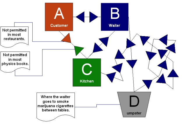 restaurant-flow-chart-reduced.jpg